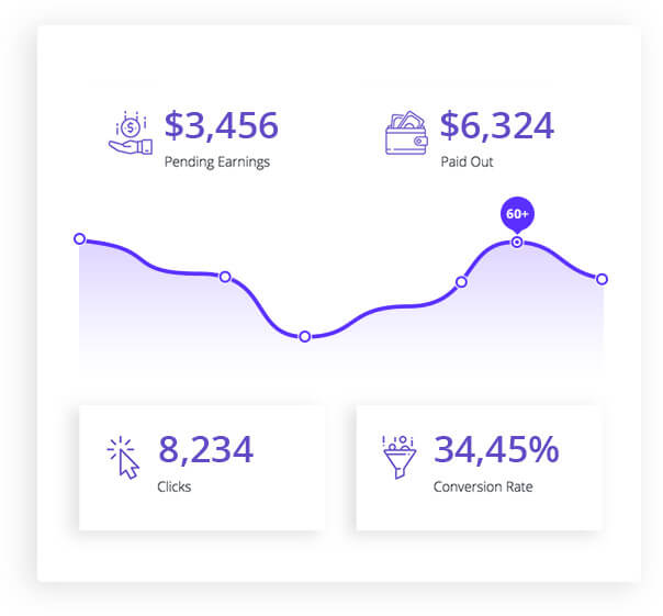 Track your earnings & conversions easily